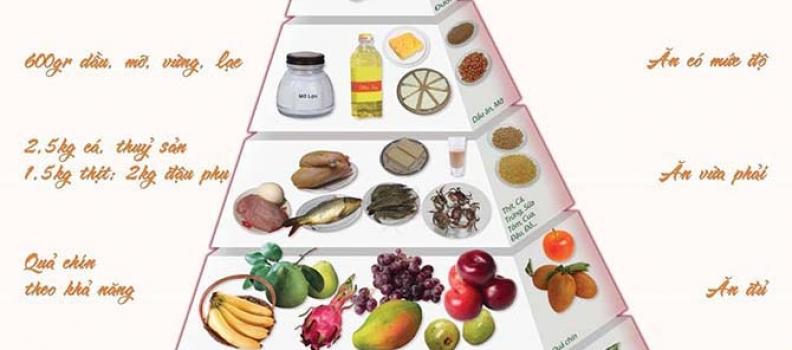 Thực phẩm giúp giảm nguy cơ ung thư vú